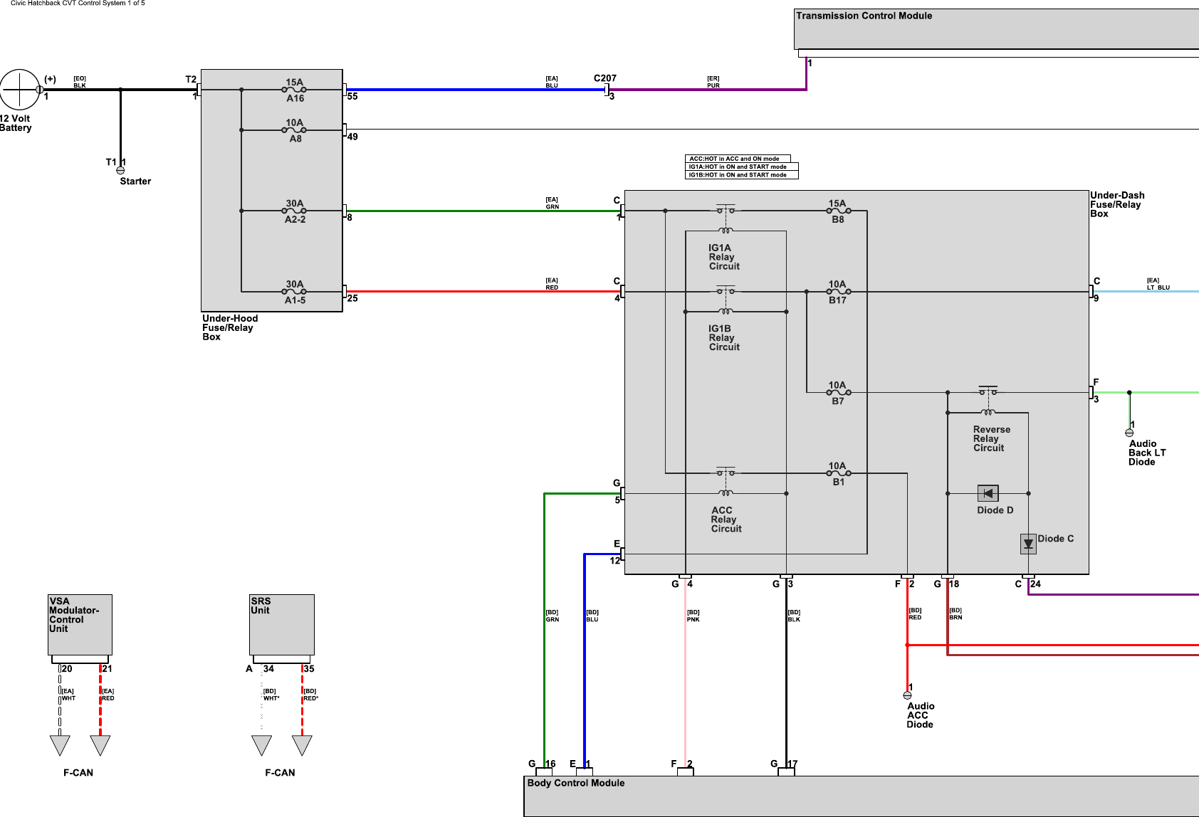 Electrical Wiring Diagrams Page 27